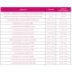 Probiotyk dla Kobiet ProbioBalance Woman Balance 20mld (30kaps) Aliness