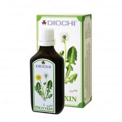 Detoxin Płyn 50 ml (harmonizuje meridian żołądka, śledziony, trzustki, wątroby, woreczka żółciowego, płuc) Diochi