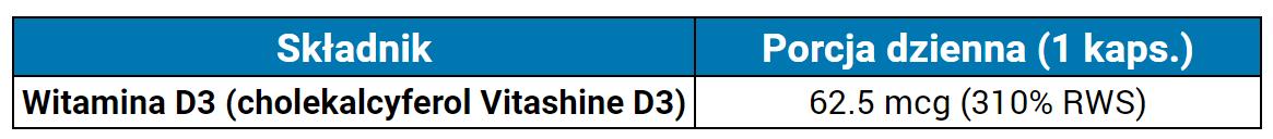 WITAMINA D3 VEGAN D3 WEGAŃSKA CHOLEKALCYFEROL VITASHINE 2500 MCG 60 TABLETEK DOCTOR'S BEST - Składniki