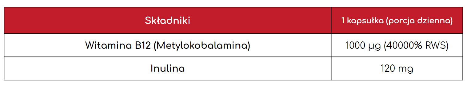 Witamina B12 1000 mcg Pharmovit